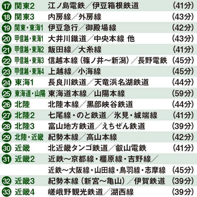 列車紀行美しき日本DVD50枚組
