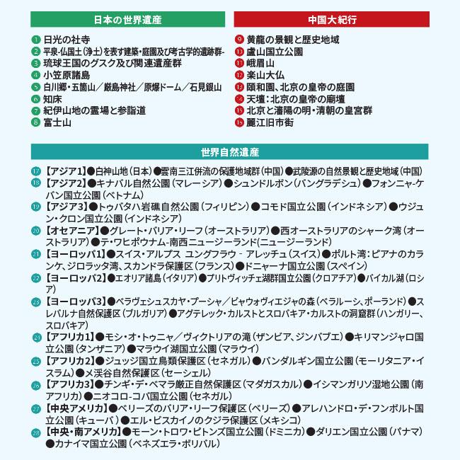 魅惑の世界遺産セレクト120(DVD50枚組)