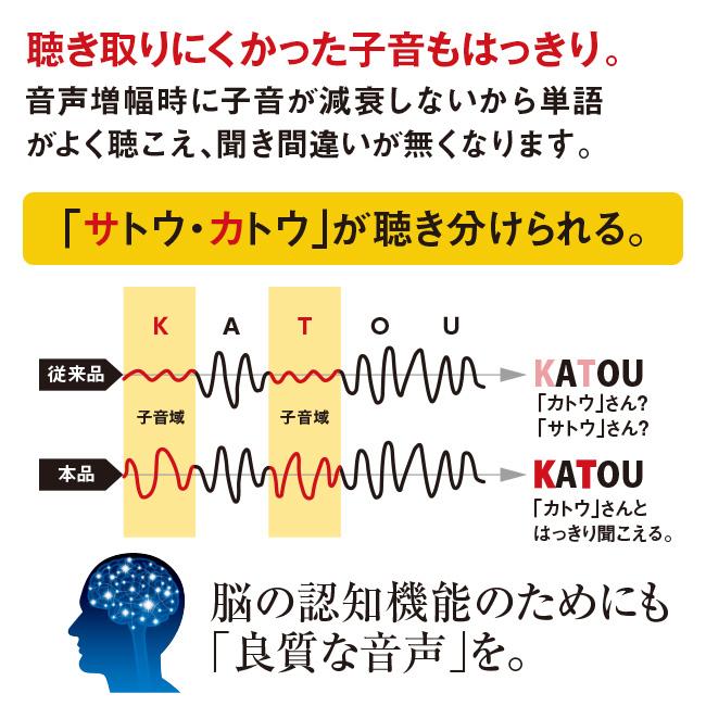 アクトス耳あな型デジタル補聴器 ITC