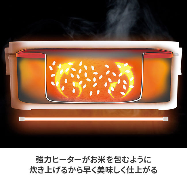 14分でご飯が炊ける! 超高速 弁当箱炊飯器