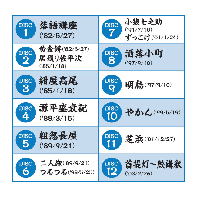 立川談志 県民ホール寄席 CD12枚組