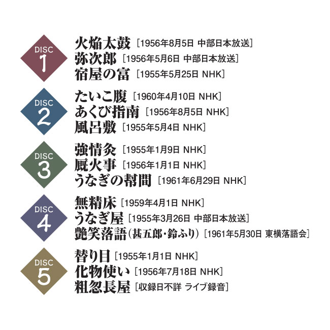 古今亭志ん生 落語ベスト箱 CD5枚組