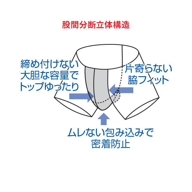 至福のパンツ 股間爽快ボクサーブリーフ 3色組