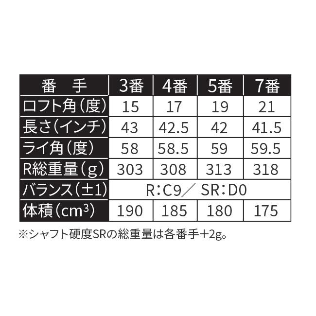 ムツミホンマ MH480 フェアウェイウッド