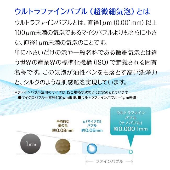 ミラブルケア 日本直販特別セット