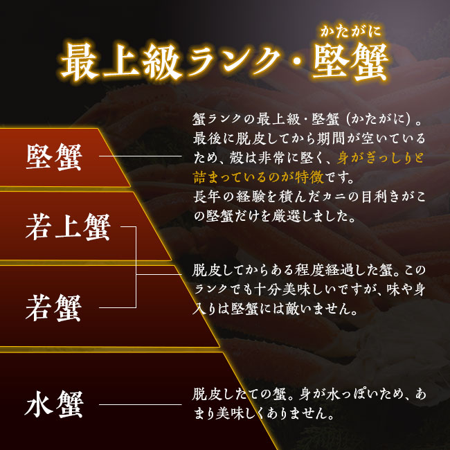 <化粧箱付き>特選5Lサイズ本ズワイガニ脚肉セット