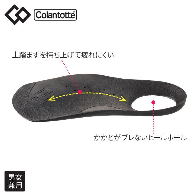 コラントッテ 磁気インソール 2足セット