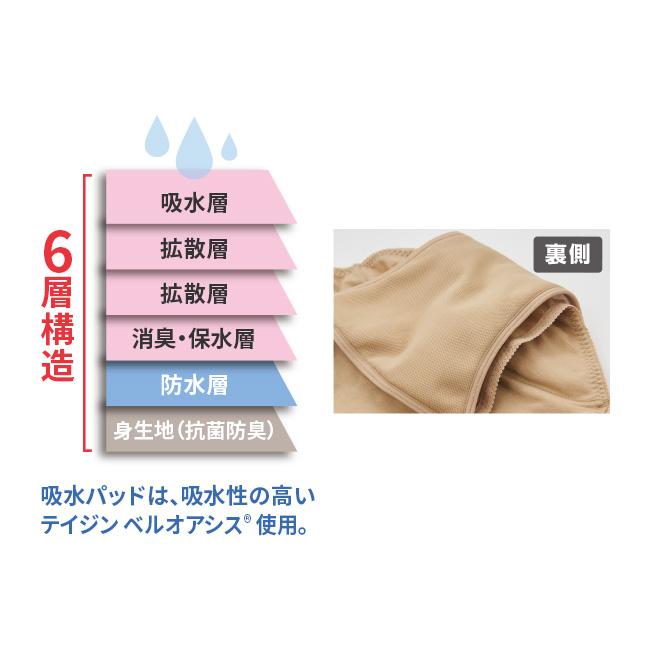<100ccまで吸水可能>吸水消臭ショーツ 2色組