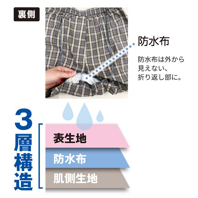 <シャツ屋監修>シャツ地防水トランクス 6枚組