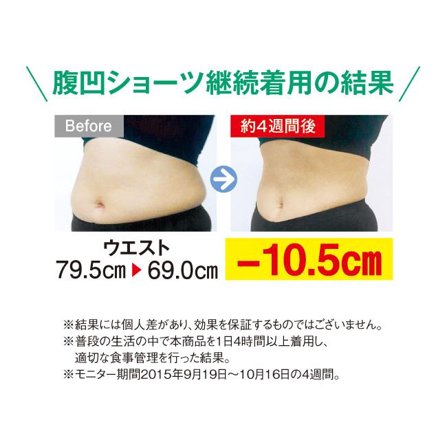 竹内式 腹凹ダイエット ショーツ/ブラキャミ