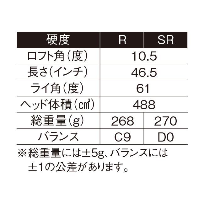 ムツミホンマ 488X鳳凰チタンドライバー