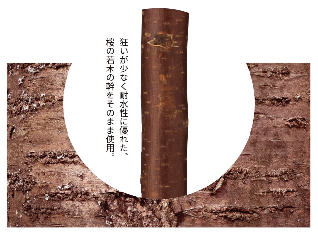 ガストロック社 桜杖