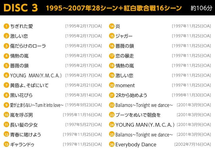 西城秀樹DVD3枚組