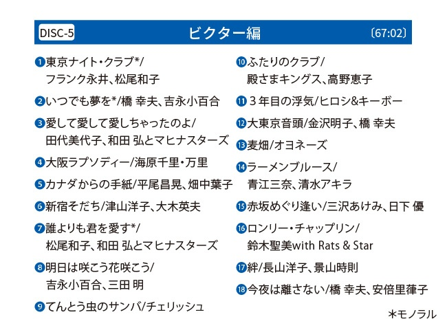 デュエット歌謡大全集CD6枚組