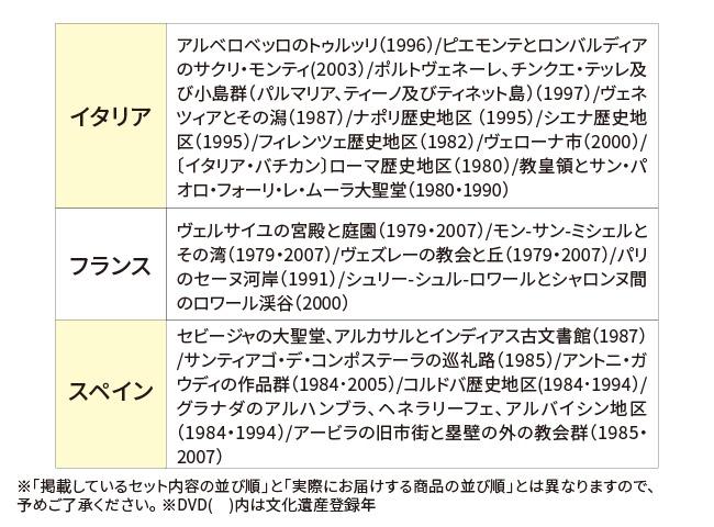 感動の世界遺産ベスト100(DVD50枚組)