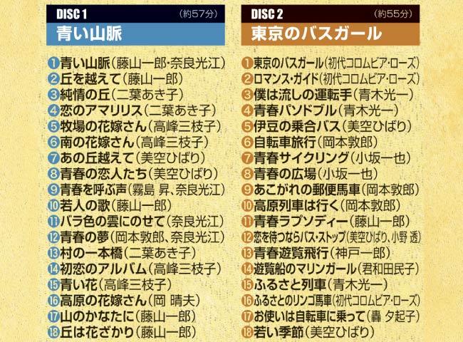 花の昭和 ~夢と希望と青春と~ CD5枚組+DVD1枚