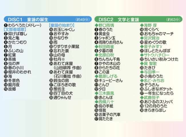 童謡百年の歩みCD8枚組