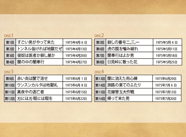 萬屋錦之介「長崎犯科帳DVD・SET」
