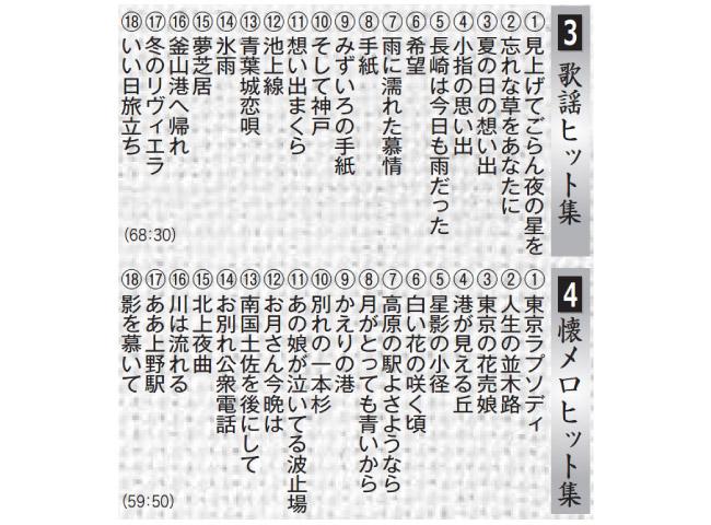 森昌子~歌ひとすじ~CD5枚組