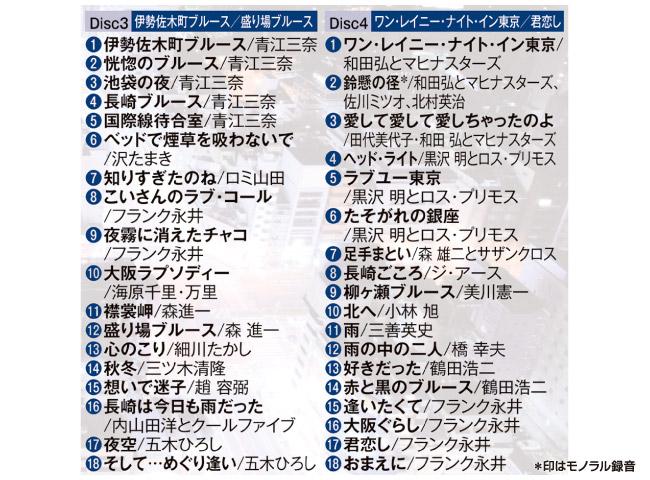 ムード歌謡ベストコレクションゴールドCD4枚組