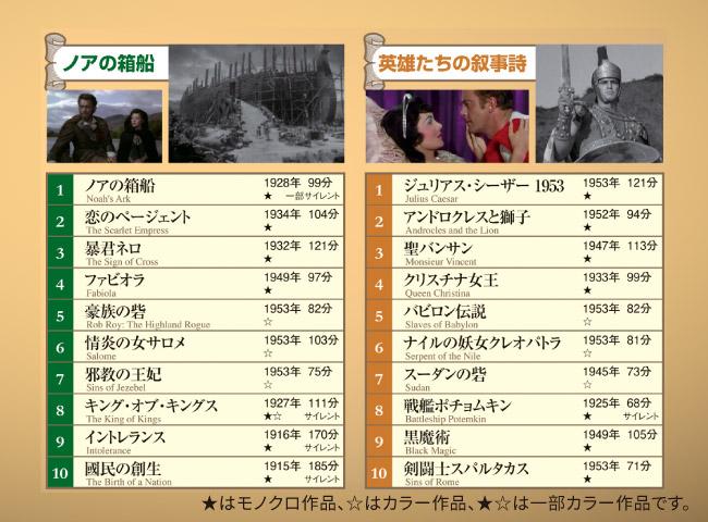 史劇パーフェクトコレクション DVD40枚組