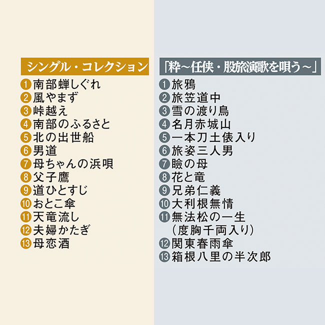 福田こうへい 第3弾 CD4枚組