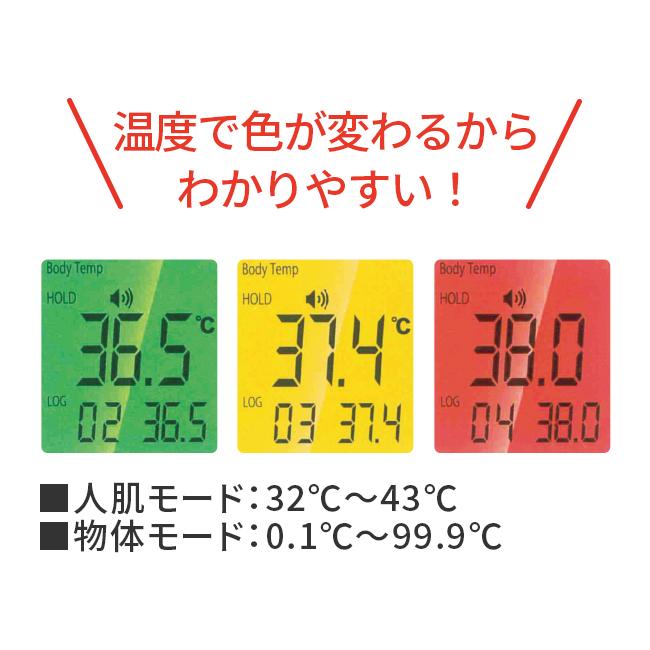 <瞬間Pi!>1秒で測れる日本製非接触式温度計