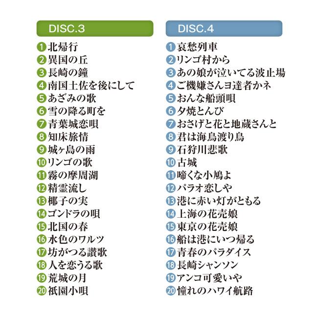 春日八郎 昭和歌謡を歌う CD5枚組