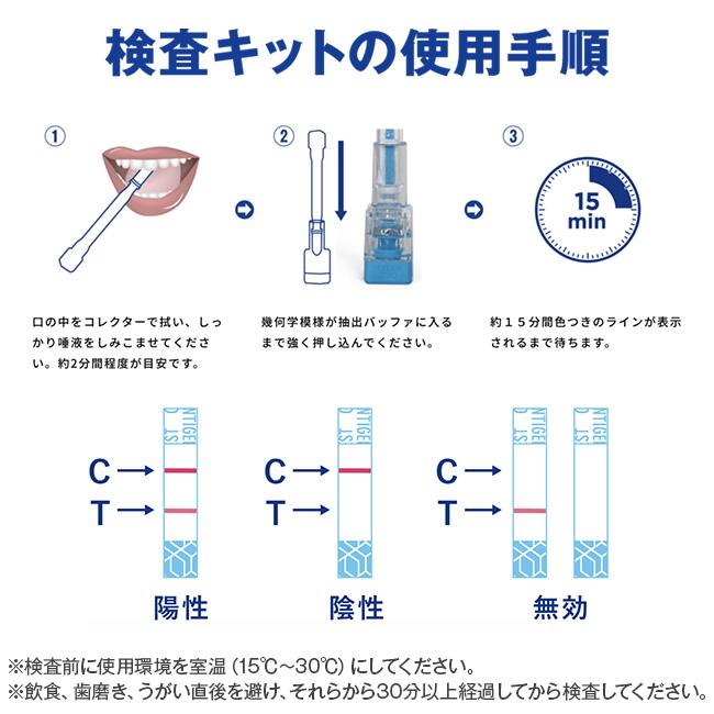 <日本製>新型コロナウイルス抗原検査ペン型デバイス