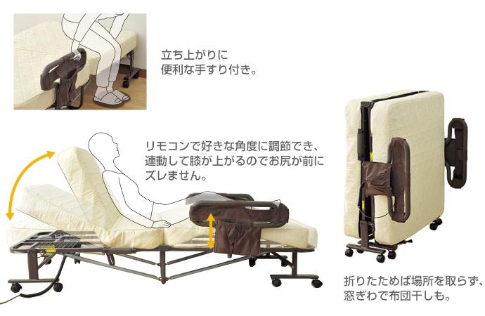 電動スプリング 折りたたみベッド