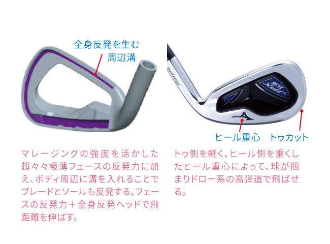 MIZUNO JPX EIIISV ホットメタルアイアン7本組