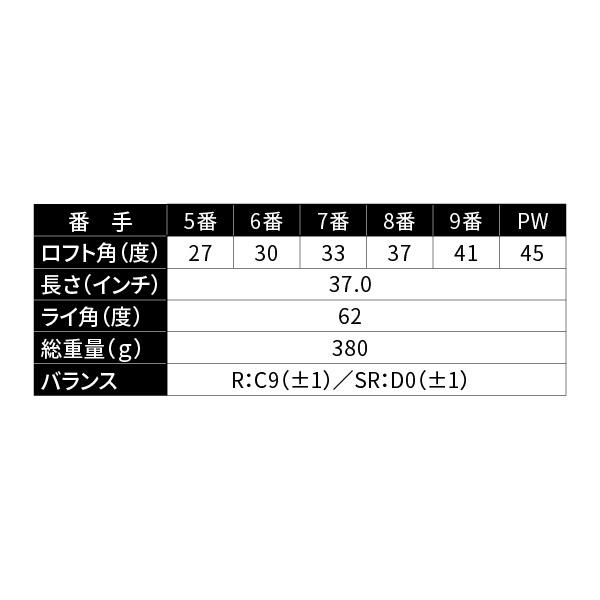 オリマー606 ワンレングスアイアン6本セット