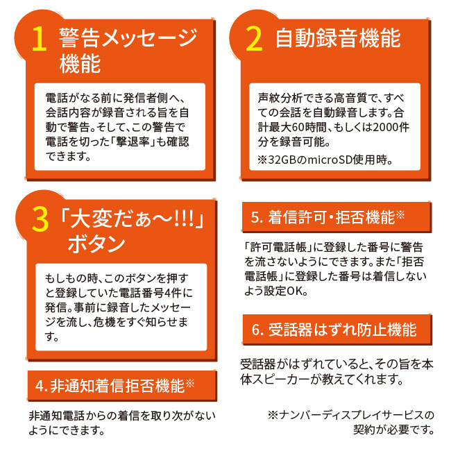 振込め詐欺見張隊 新117(しんいいな)