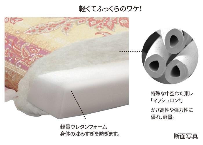 ふっくら軽い敷き布団