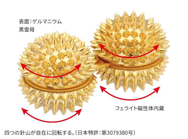 金の活癒球(きんのかつゆきゅう)