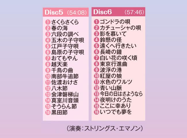郷愁のストリングス 美しき日本の調べCD6枚組