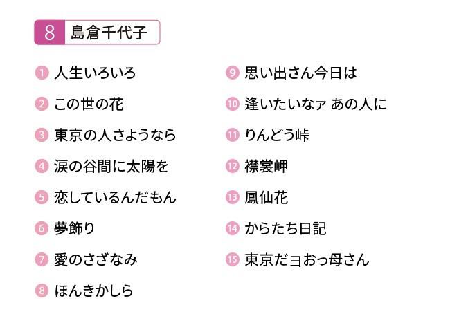 栄光のビッグスターベストコレクションCD10枚組