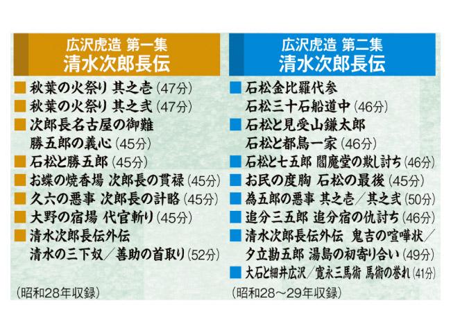 二代目広沢虎造浪曲集 CD32枚組