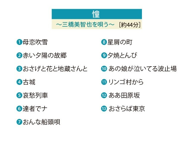 福田こうへい 第2弾 CD4枚組