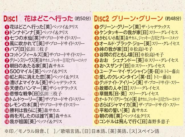 洋楽カバーズ~ぼくらの時代~ CD6枚組