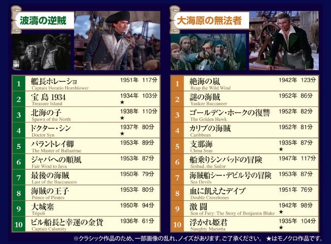 海賊映画コレクションDVD40枚組