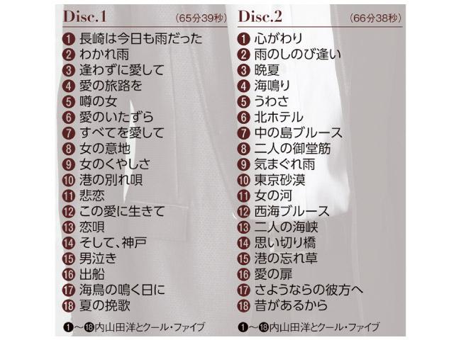 前川清 大辞典CD6枚組