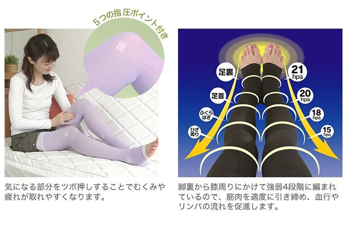むくみを予防する着圧ソックス