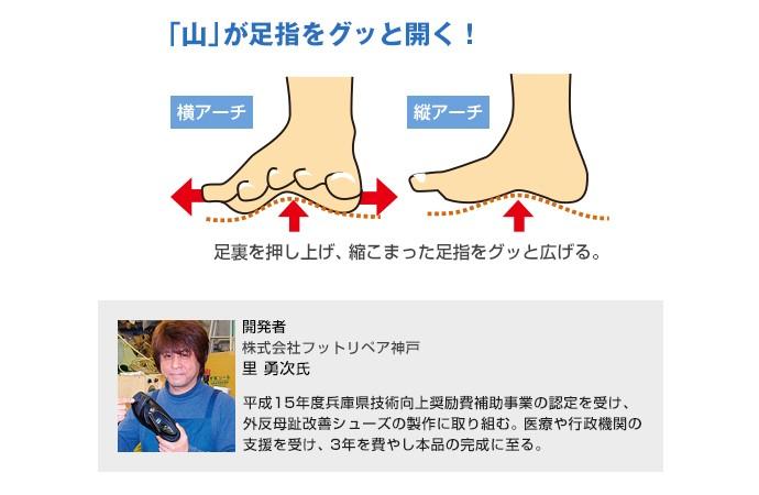 外反母趾対策サンダル