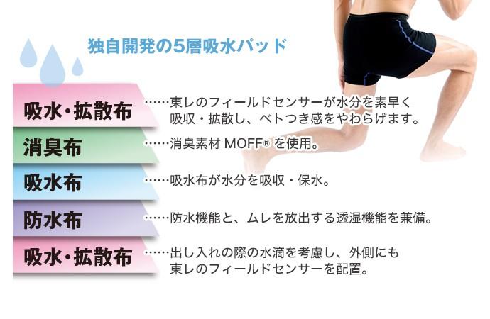 MOFF(R)使用ここちいいボクサーパンツ