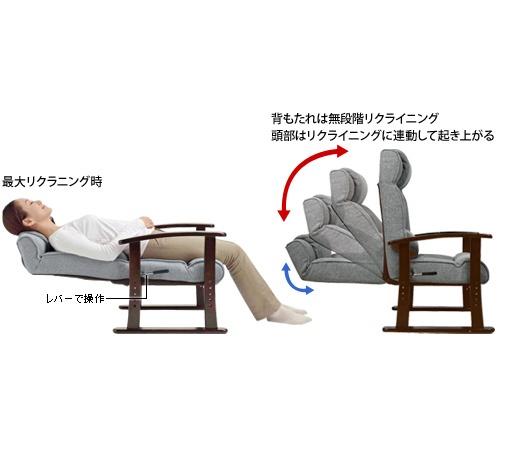 背もたれは無段階リクライニング:ぼりゅ〜む高座椅子