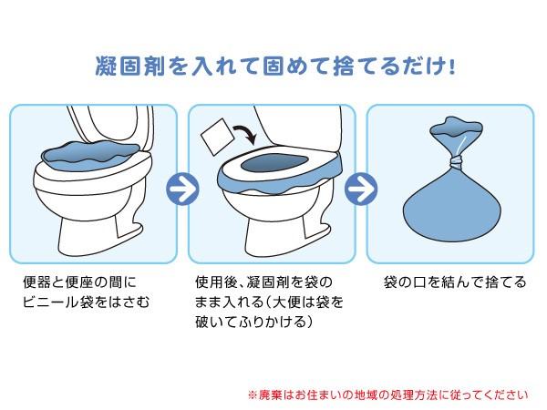 非常用トイレ セルレット徳用