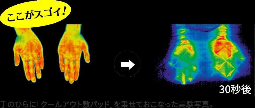 ここがスゴイ!汗を吸ってグングン冷やす! サーモグラフィーの比較写真