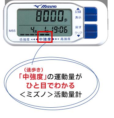 「中強度」(速歩き)の運動量がひと目でわかる<ミズノ>活動量計